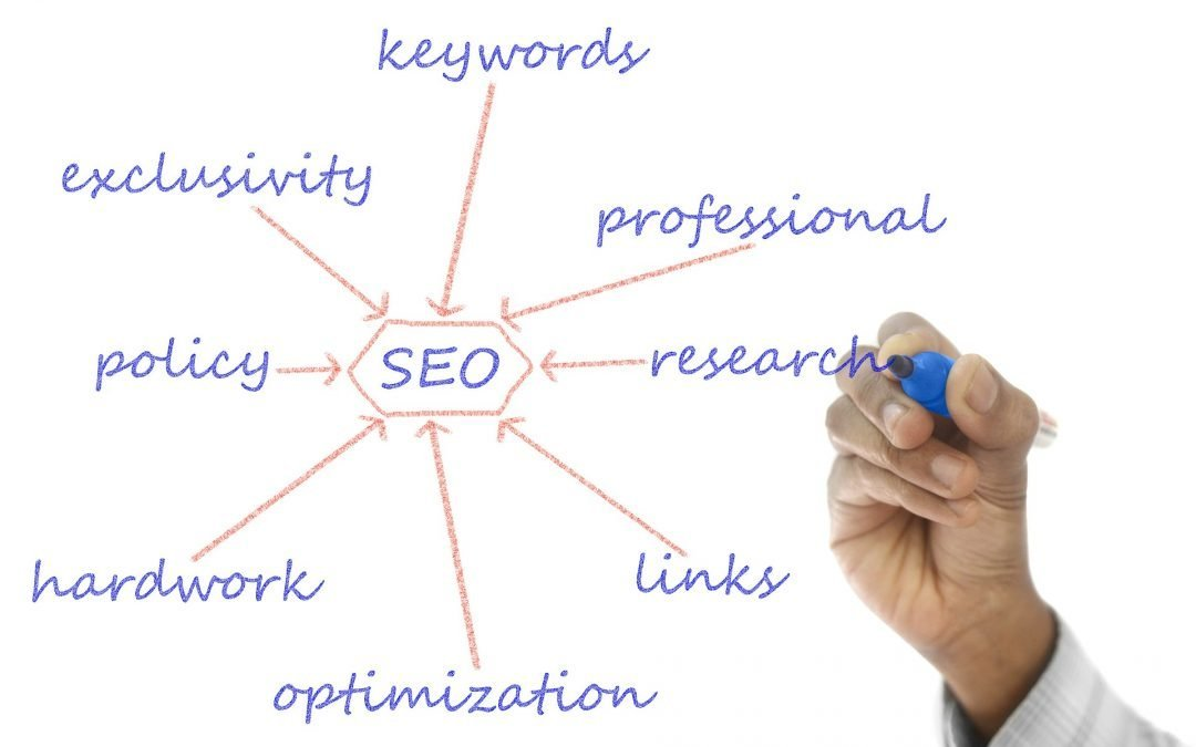 Is Local SEO Still Important in 2021?