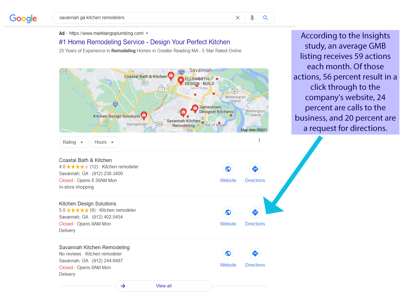 Google my Business stats on remodeling leads